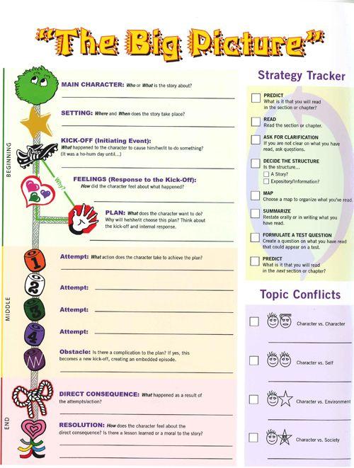 Story Grammar Worksheets The Best Worksheets Image Collection