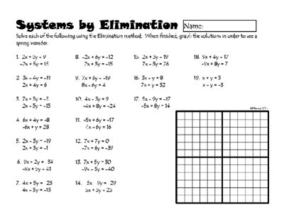 Systems Of Linear Equations By Elimination From Dawnmbrown