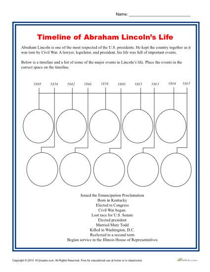 Timeline Of Abraham Lincoln's Life