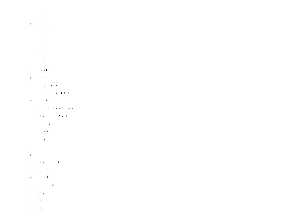 Types Of Nouns Exercises 1400995