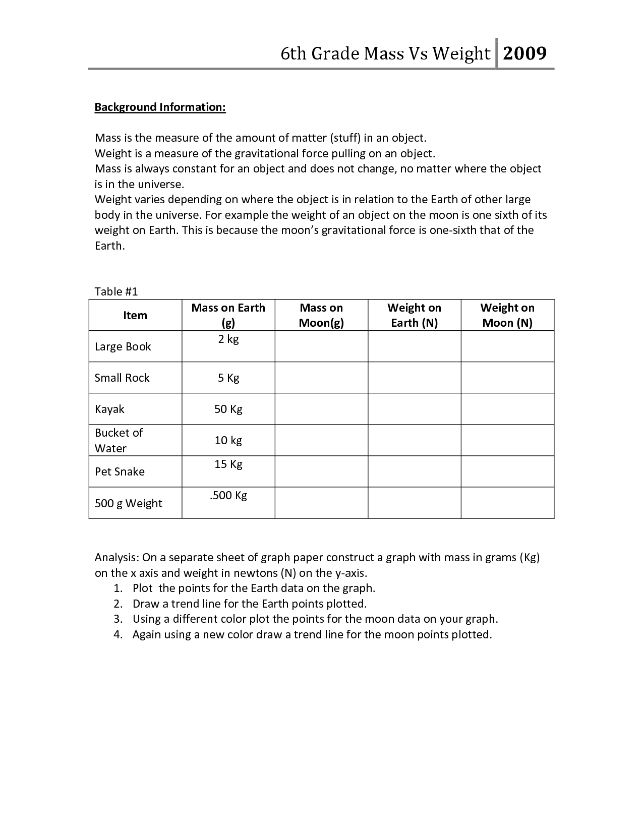Weight And Mass Worksheet 51212
