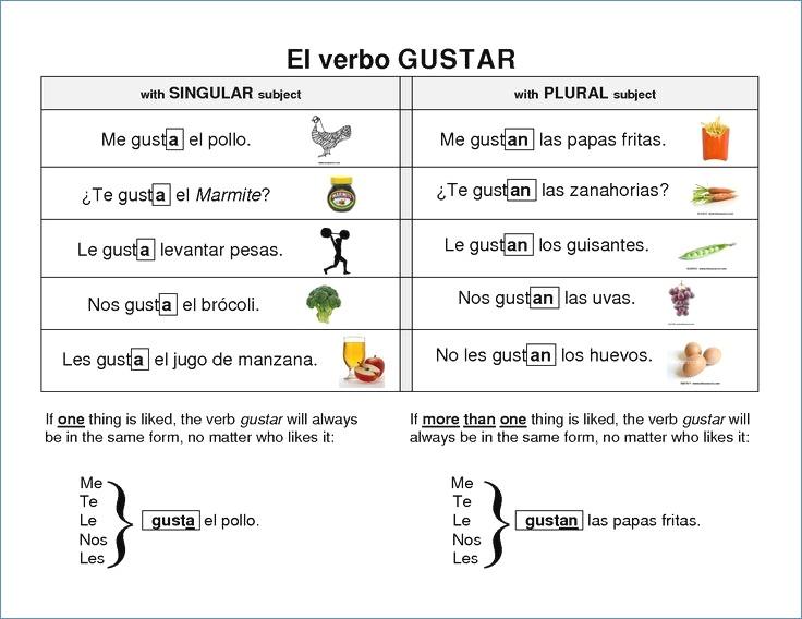Worksheet 2 Gustar And Similar Verbs Answers