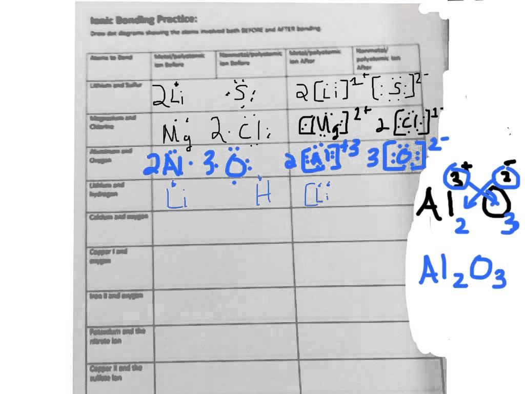 Worksheet Ideas  20 Ionic Bonding Practice Worksheet Image