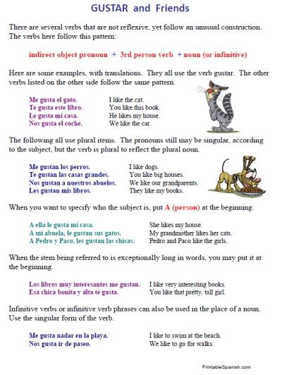 Worksheet On Reflexive Verbs In Spanish  863359