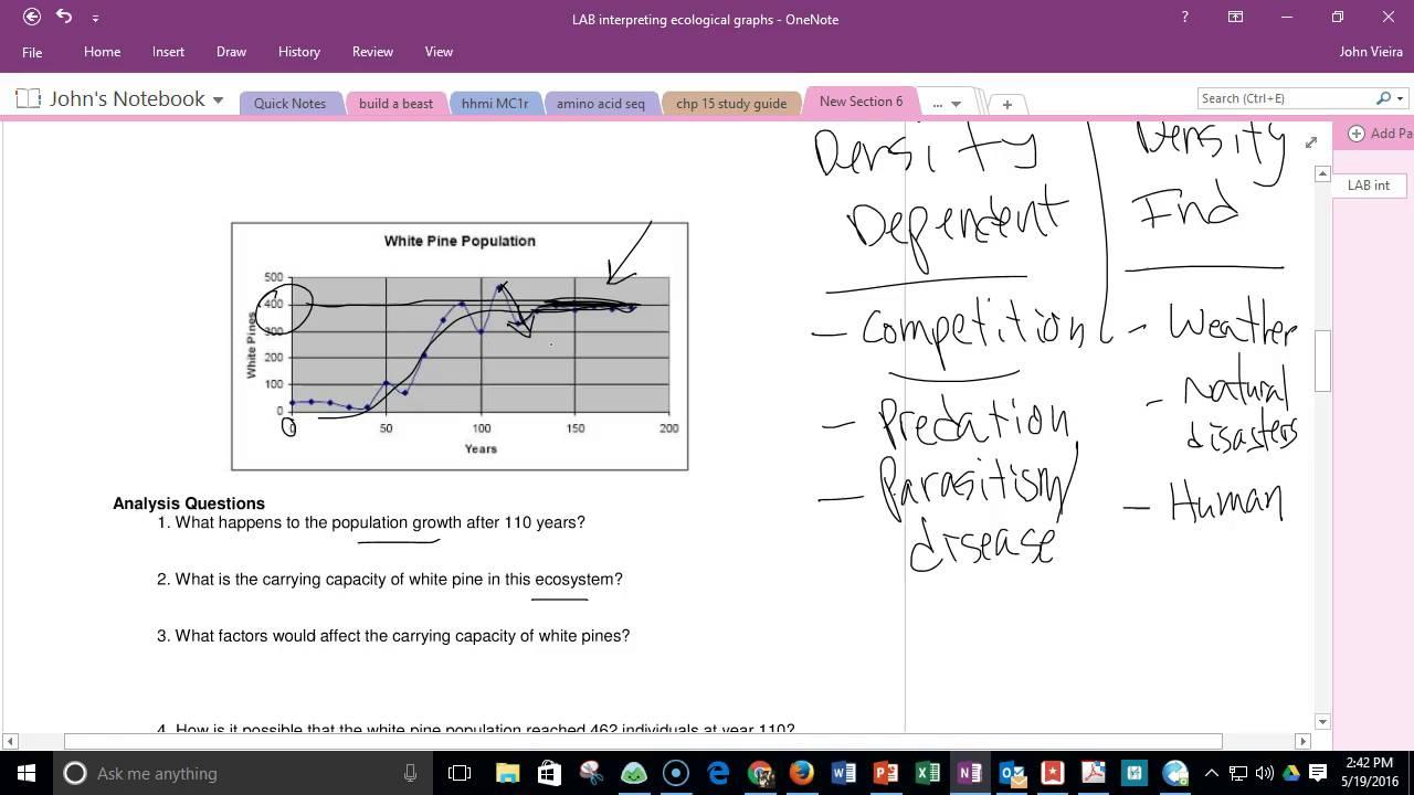 Worksheet Population Dynamics Answers