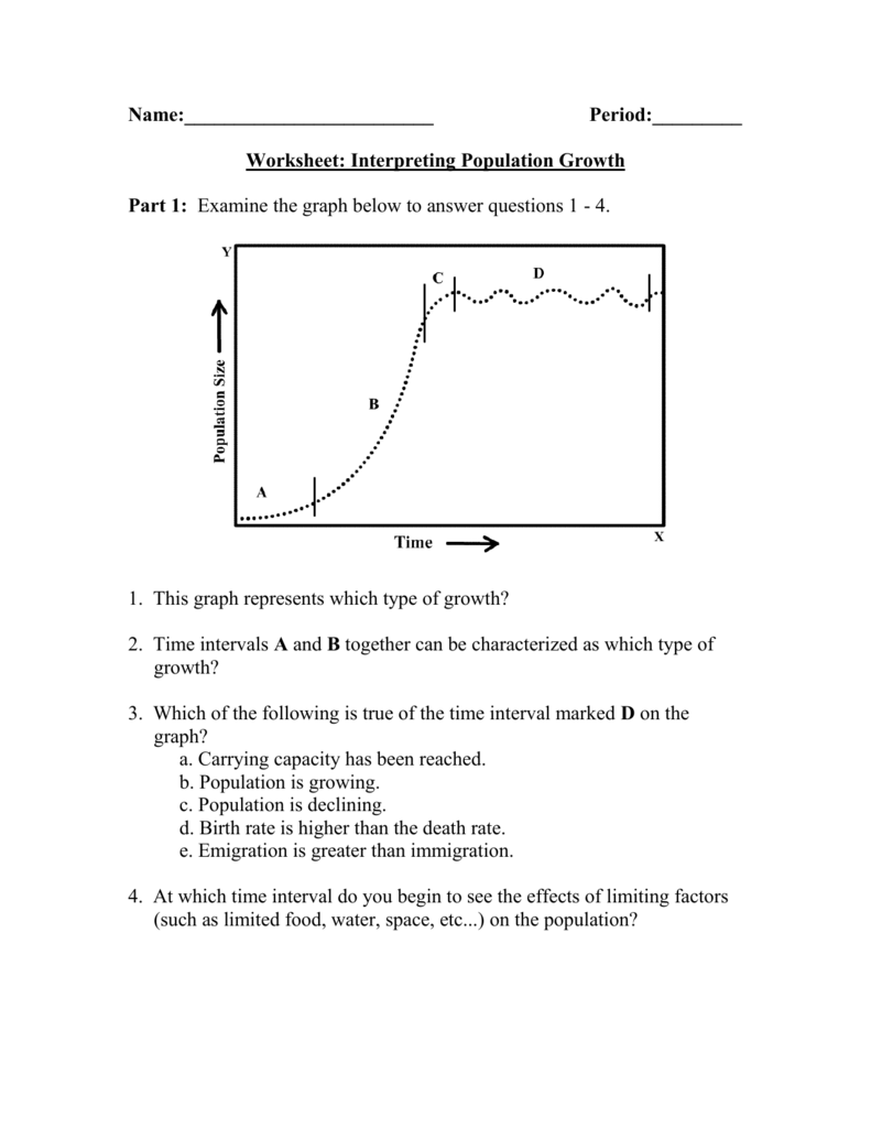 Worksheet Population Dynamics Answers