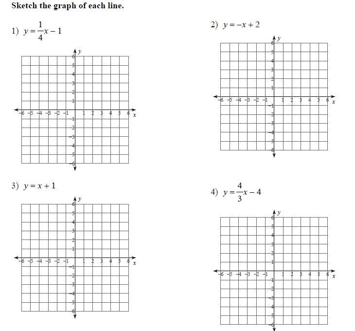 Worksheets Algebra 1 Slope Intercept Form Worksheet, Standard Form