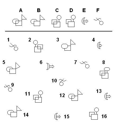 13 Best Visual Discrimination Worksheets
