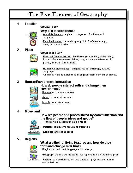 25 Awesome 5 Themes Of Geography Worksheet
