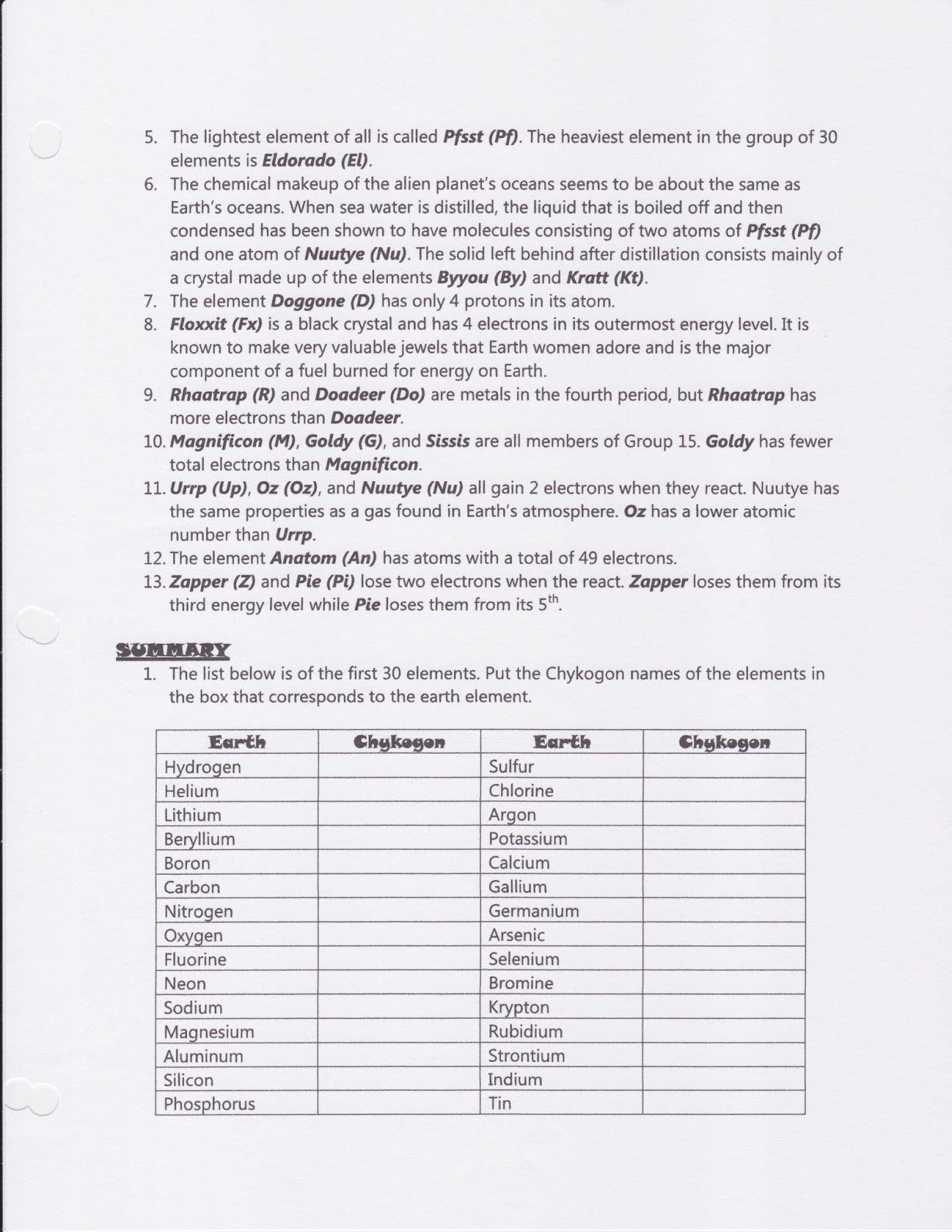 26 Outstanding Periodic Table Worksheet Answers Pdf