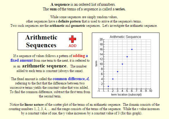 9+ Arithmetic Sequence Examples