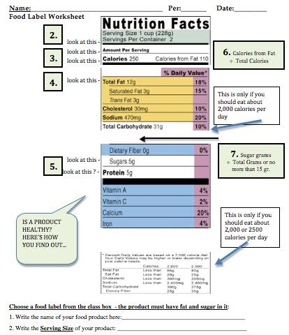 Free Food Label Reading Lesson  You Can Find It On My Website