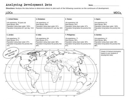 Analyzing Development Data Map Worksheet