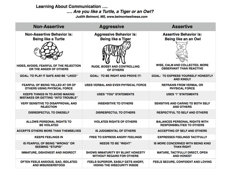 Assertive Communication Worksheets