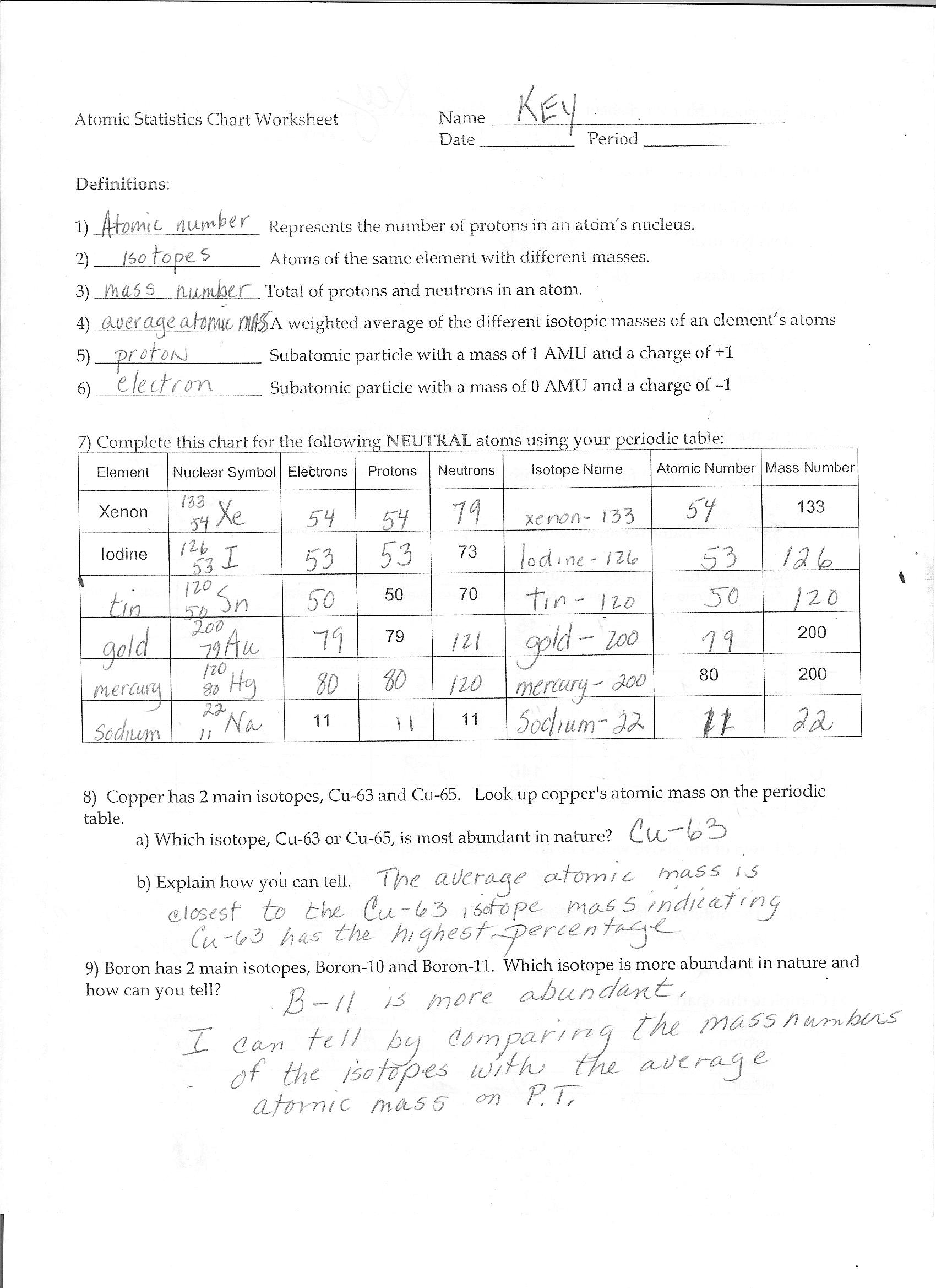 Atomic Structure Practice Worksheet 1 2293041