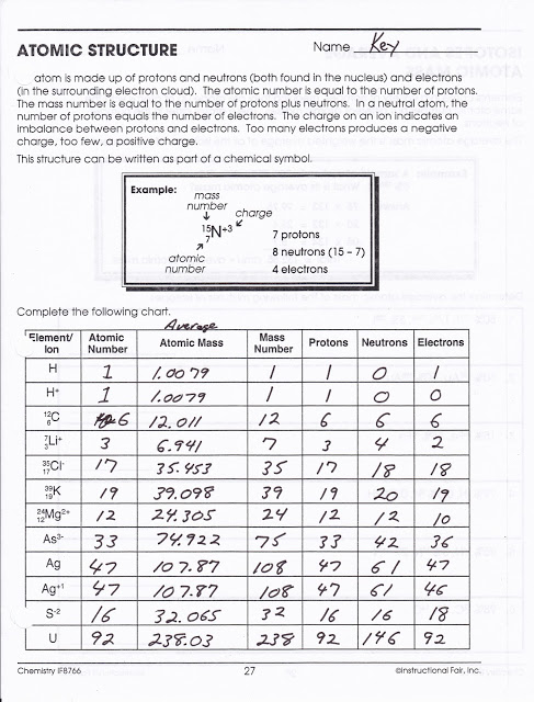 Atomic Structure Worksheet Complete The Following Chart