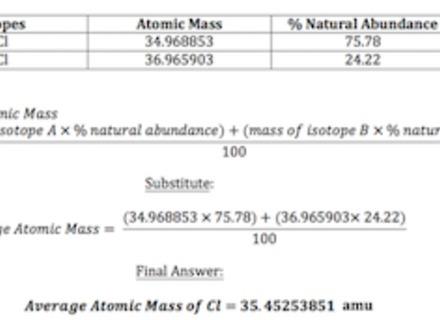 Average Atomic Mass Worksheet Answers Chemistry Deployday