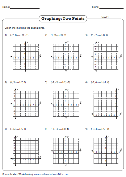 Graph The Line Using Two Points