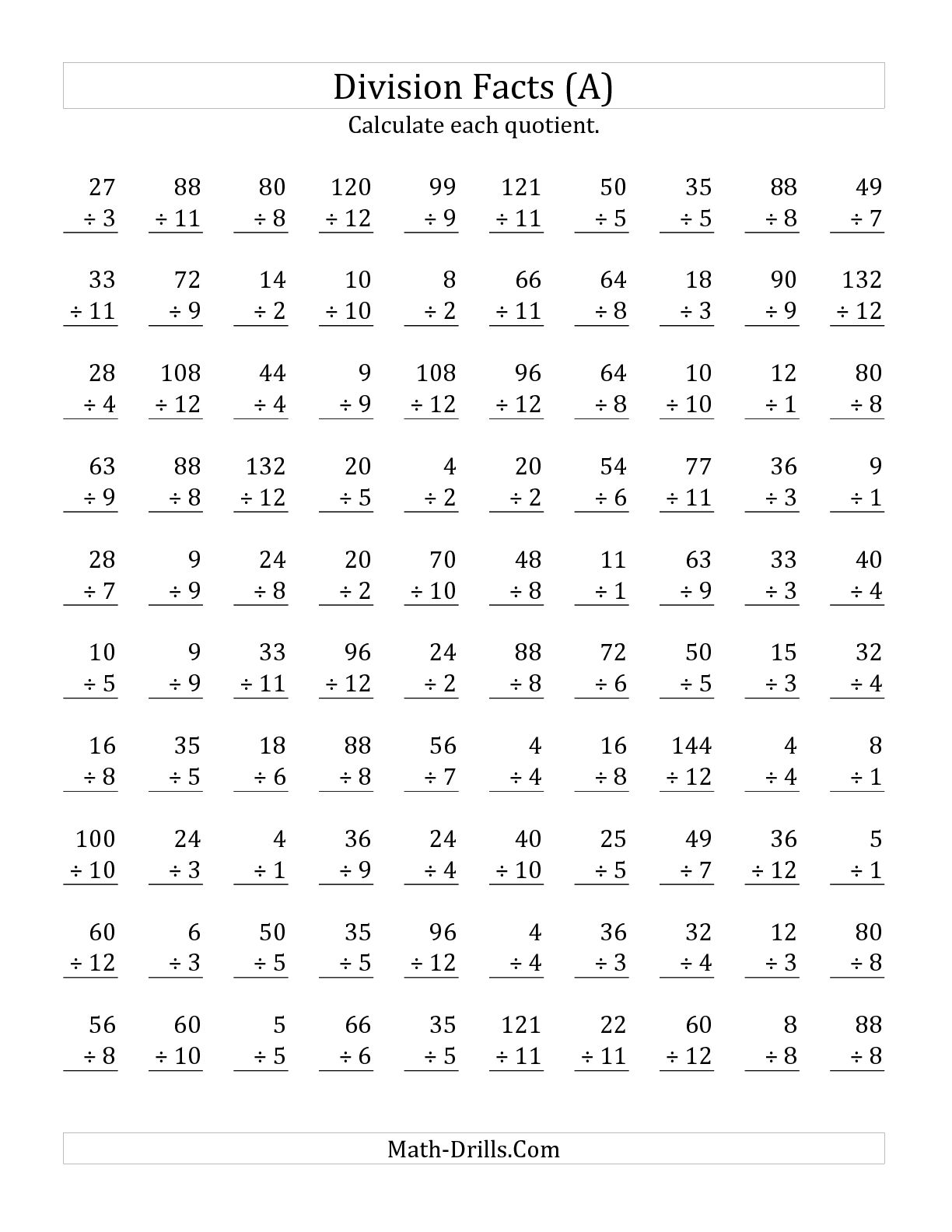 Basic Division Facts With Remainders Worksheets  371875