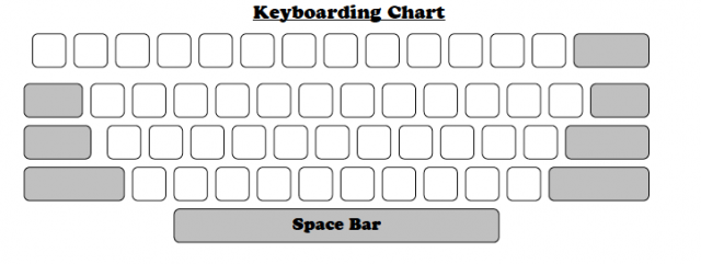 Blank Keyboard Worksheet Printable Computer Template Competent