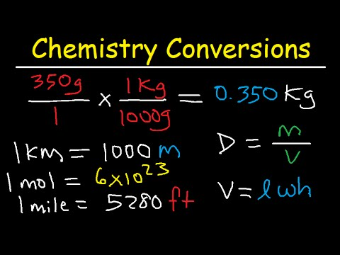Chemistry Conversions Chart