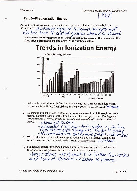 Chemistry Ionization Energy Worksheet Answers  703862