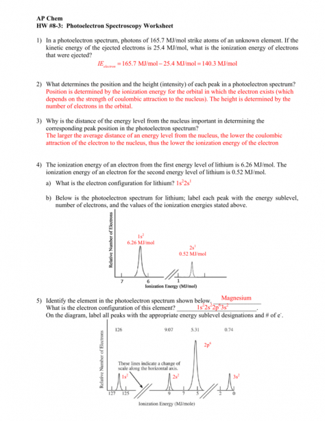 Coulombic Attraction Worksheet