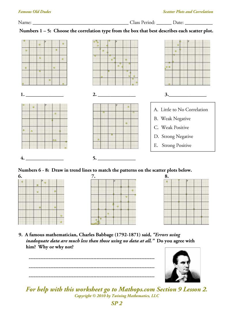 Creating Scatter Plots Worksheet  482940