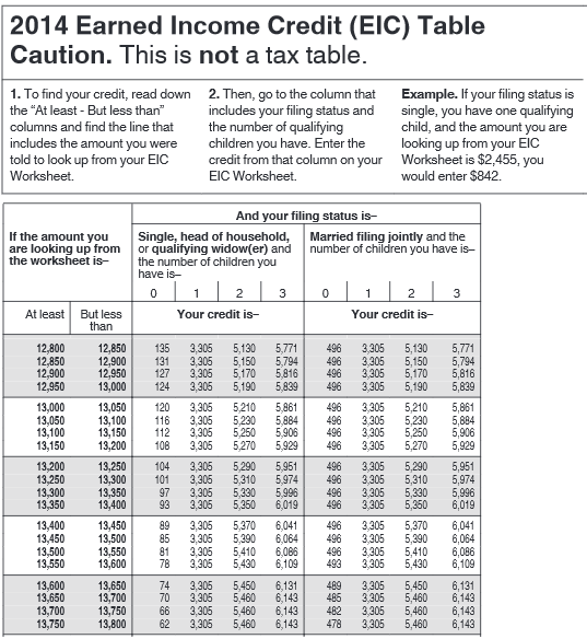 Earned Income Tax Credit Worksheet Photos Getadating, Eic