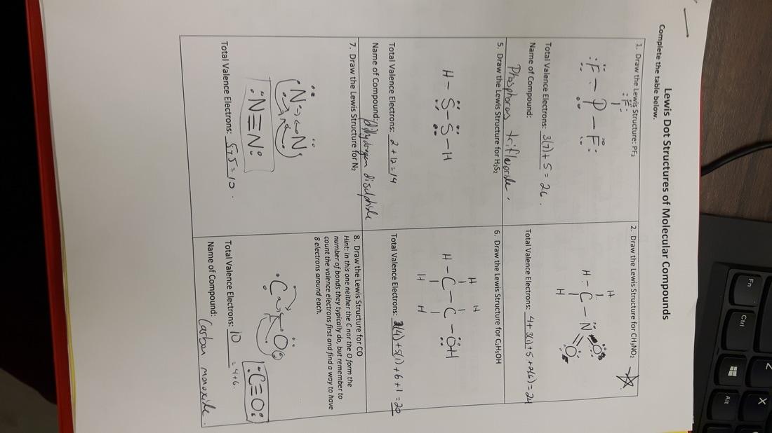 Electron Configuration Lewis Dot Diagram Answers