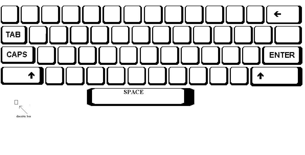 Elegant Blank Keyboard Template