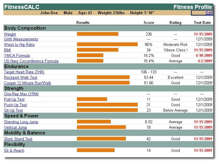 Fitnesscalc