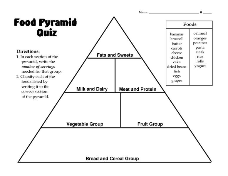 Food Pyramid Worksheets