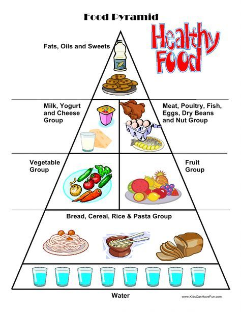 Food Worksheets, Cut & Paste Activities, Food Pyramid In 2018