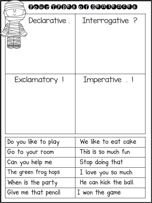 Four Different Kinds Of Sentences Worksheet