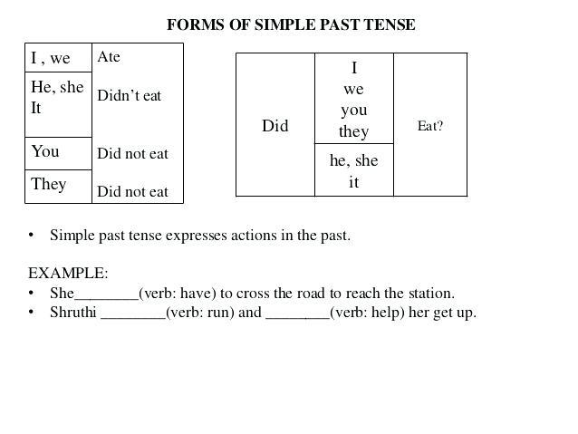 Grammar Worksheets R Grade 7 Free Printable English