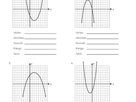 Graphing Parabola Worksheet Worksheets For All