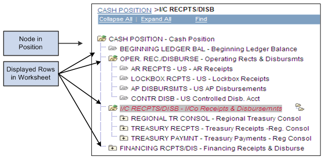 Peoplesoft Cash Management 9 1 Peoplebook