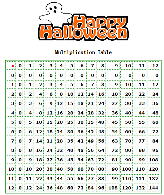 Halloween Math Worksheets For 3rd Grade