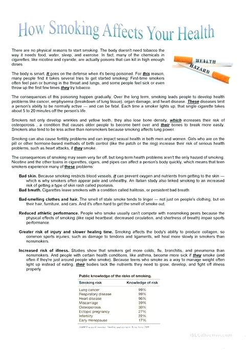 Healthy Relationship Worksheets Images Worksheet For Kids Maths