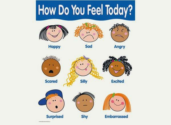 Teaching Esl To Preschoolers  How Are You Feeling Today