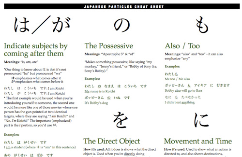 Japanese Particles Worksheet  41265
