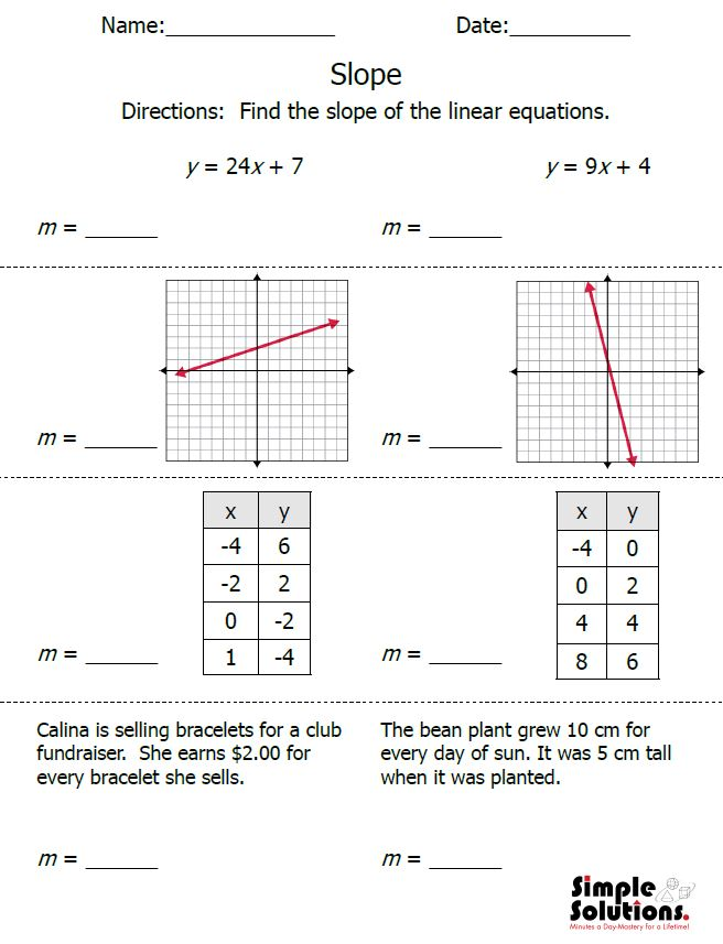 Slope From A Table Worksheet