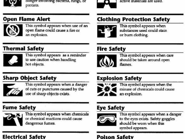 Lab Safety Symbols Worksheet Inspiration Of Safety Symbols Google