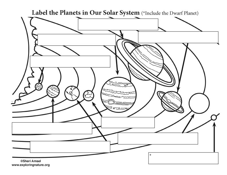 Label Solar System Diagram