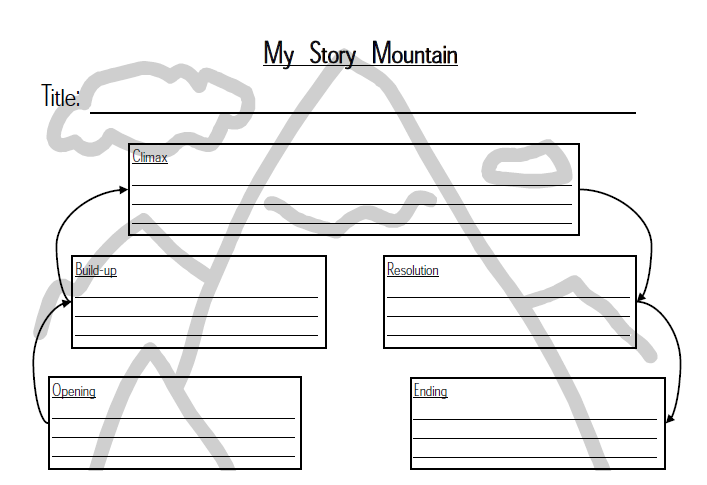 Story Pyramid Template