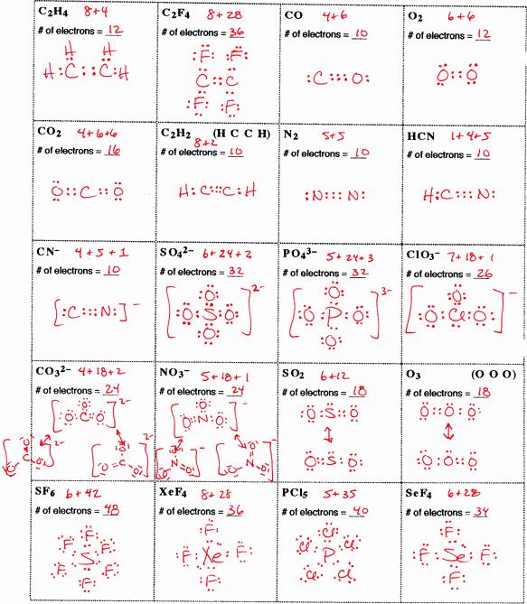 Lewis Dot Diagram Covalent Bonds Worksheets