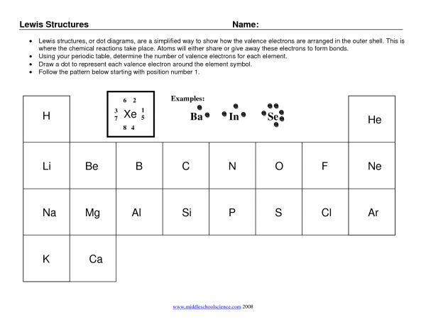 Lewis Dot Ionic Bonding Worksheet Worksheets For All