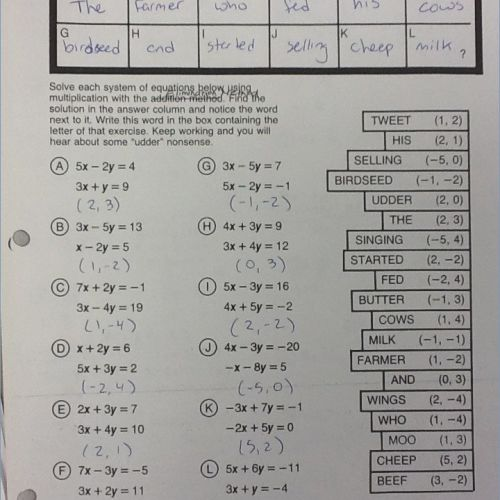 Math Worksheet Answer Did You Hear About  601566