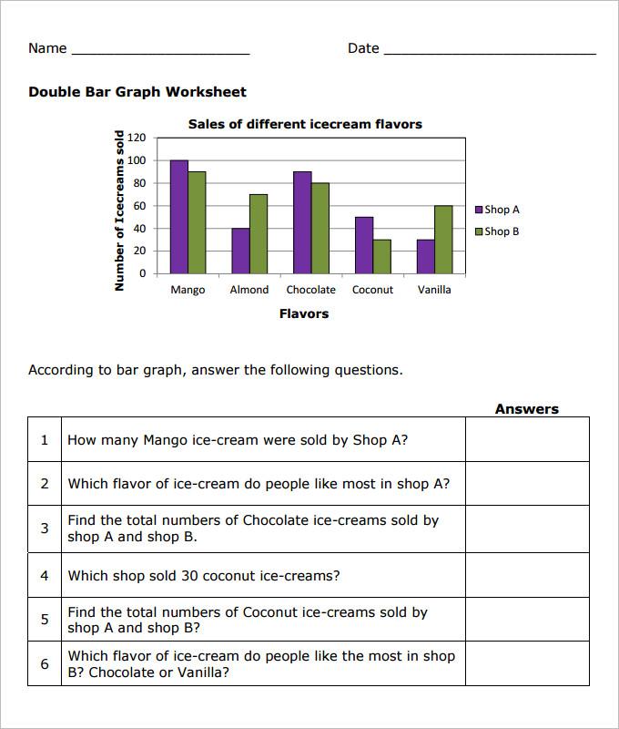 Math Worksheets Bar Graph  522137